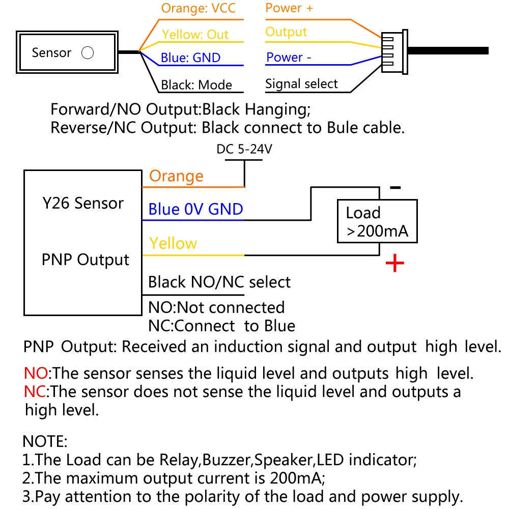 Npn Pnp High Low Liquid Level Detector Sensor Non Contact Dc 5 24v Wiring Diagrams Type3 Output